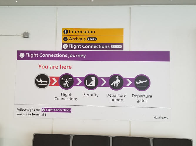 ayfinding Heathrow Airport signage