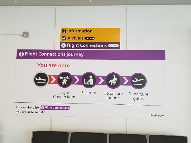 ayfinding Heathrow Airport signage