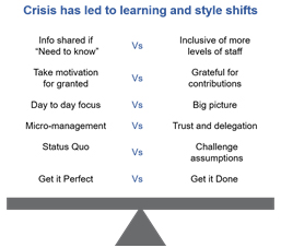 leadership lessons graph