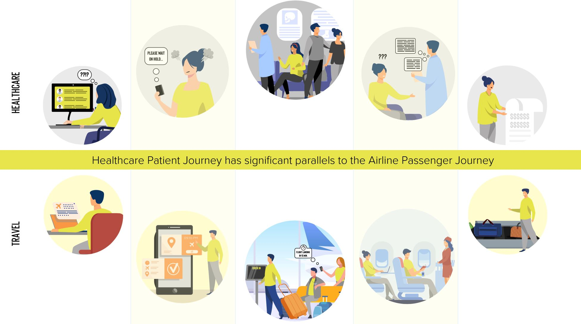 Airline and healthcare journeys white2